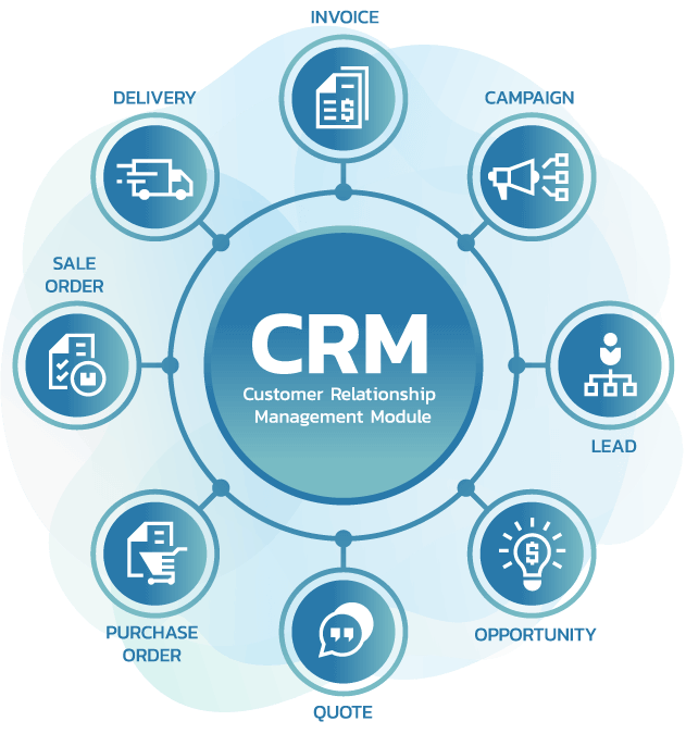 How to choose the right CRM system for your business